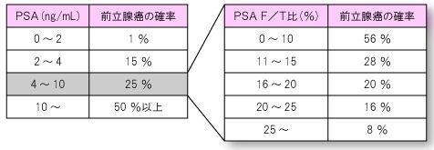 高感度PSA.jpg